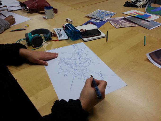 Carte mentale de Muriel lors du 1er atelier [Femmes créatives, femmes libres], le 8 février 2019